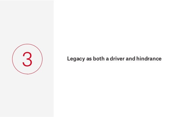 Legacy as both a driver and hindrance 3