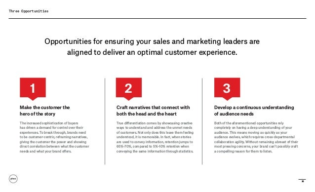 35 Three Opportunities Opportunities for ensuring your sales and marketing leaders are aligned to deliver an optimal custo...