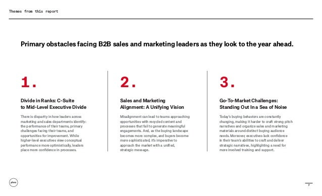 7 Themes from this report Primary obstacles facing B2B sales and marketing leaders as they look to the year ahead. Divide ...