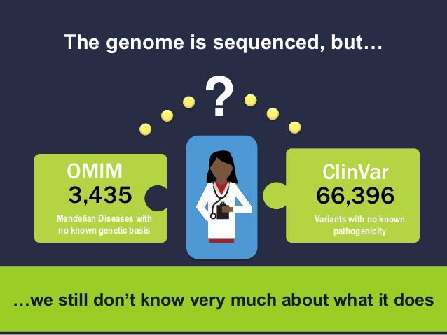 The genome is sequenced, but… …we still don't know very much about what it does 3,435 OMIM Mendelian Diseases with no know...