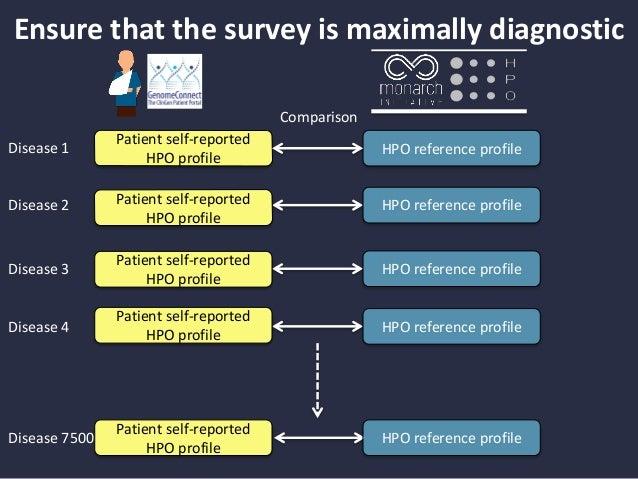 GC HPO profile HPO reference profile GC HPO profile GC HPO profile GC HPO profile HPO reference profile HPO reference prof...
