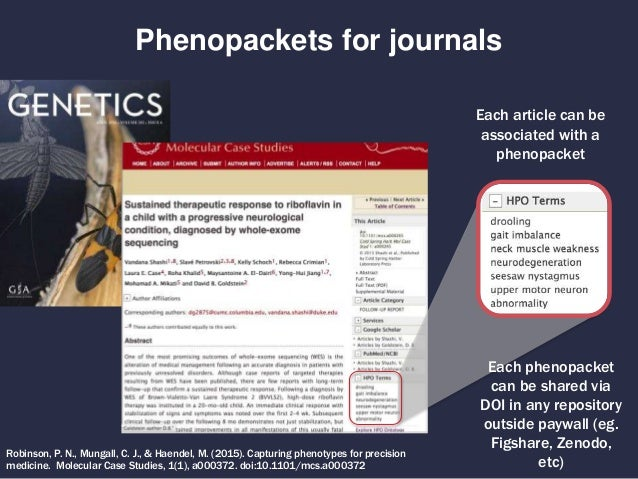 The PhenoPackets ecosystem Mechanistic discovery Improved searchability Integrated Data Landscape Tool/algorithm creation ...