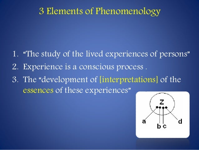 SAGE Reference - Architectural Phenomenology and the Rise ...