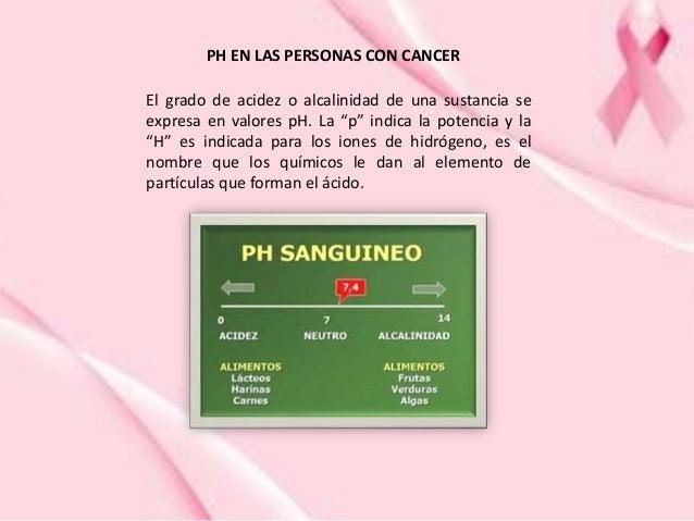"""PH EN LAS PERSONAS CON CANCER El grado de acidez o alcalinidad de una sustancia se expresa en valores pH. La """"p"""" indica la..."""