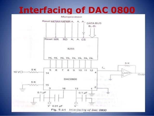 🏆 [DIAGRAM in Pictures Database] Block Diagram Of Dac 0800 Just Download  or Read Dac 0800 - 500-ELETTRICA.ONYXUM.COM