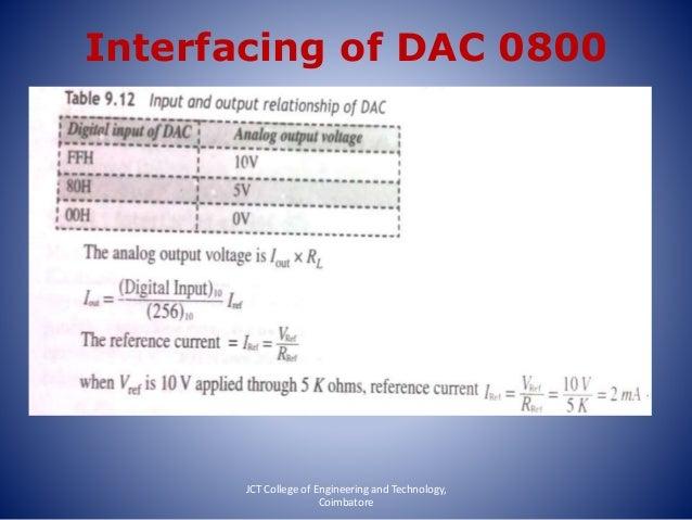 pheripheral interface dac offset dac offset dac offset dac offset