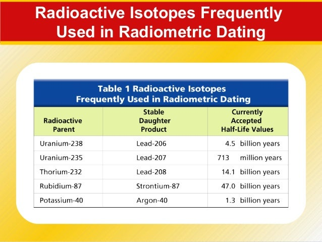 What other isotopes are used for radioactive dating