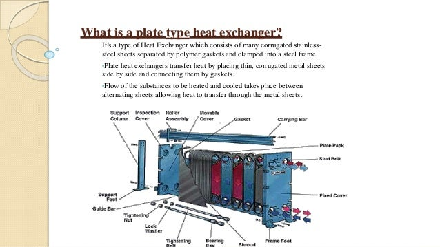 Plate Heat Exchanger Flow Diagram - Auto Electrical Wiring Diagram •