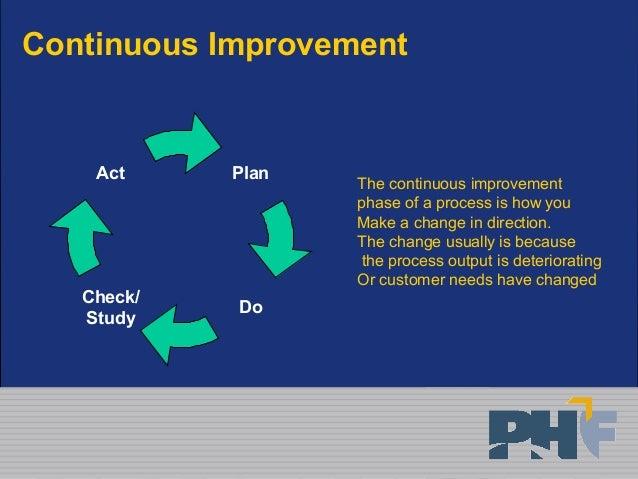 Continuous Improvement Flowchart Flowchart In Word