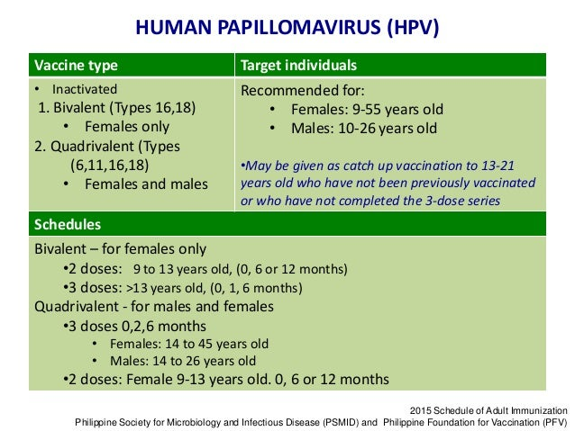 The Prick will do the Trick: Protecting our Healthcare ...
