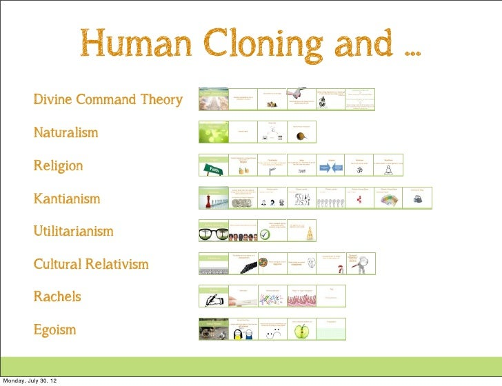 human cloning is it ethical The science of reproductive and therapeutic cloning has stirred heated ethical ethical implications of reproductive cloning ethical analysis of human cloning.