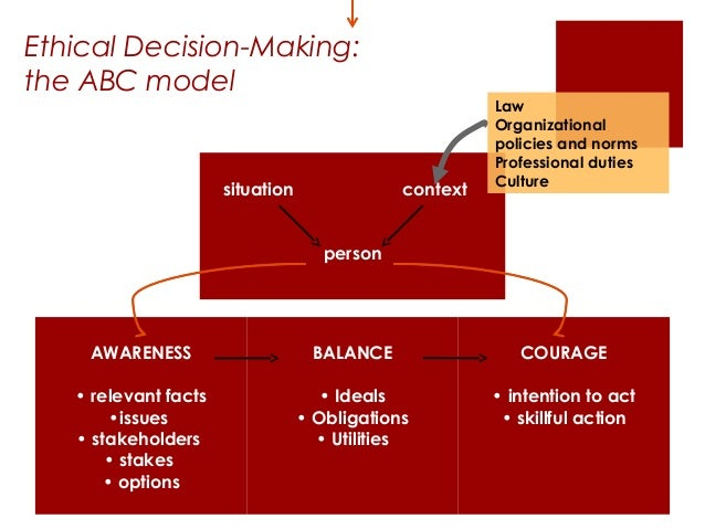 coopers ethical decision making model Ethical decision making is an important aspect of nurse prescribing and, although the literature has provided ample guidance of the role of ethical theories, much less attention has been.