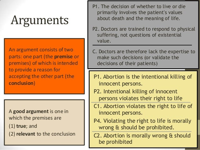 moral arguments Moral reframing is not intuitive to people when asked to make moral political  arguments, people tend to make the ones they believe in and not.