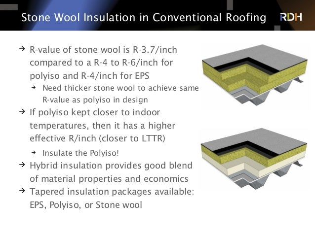 Conventional roofing impacts of insulation strategy and for R value of wool