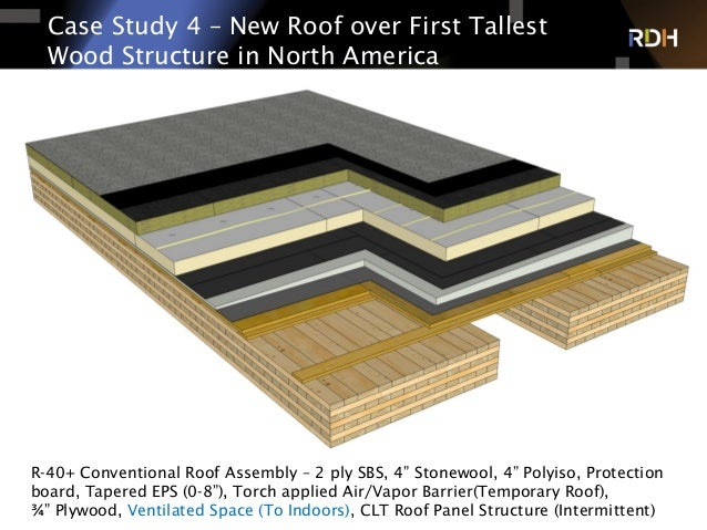 Conventional Roofing Impacts Of Insulation Strategy And
