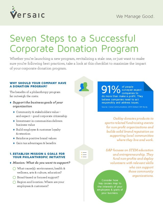 WHY SHOULD YOUR COMPANY HAVE A DONATION PROGRAM? The benefits of a philanthropy program far outweigh the costs:  Support...