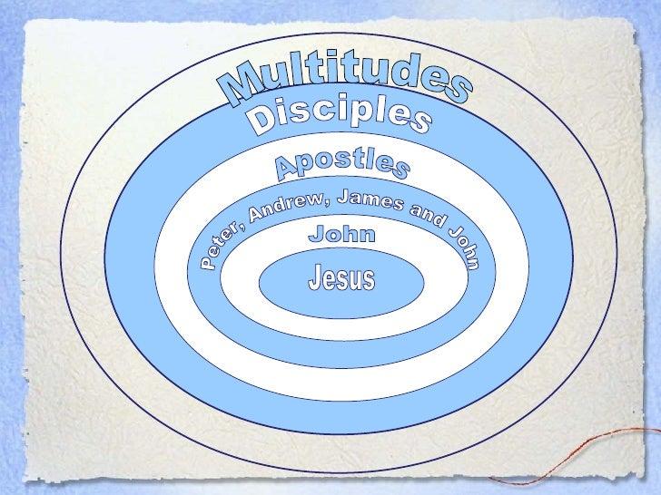 Multitudes Disciples Apostles Peter, Andrew, James and John John Jesus