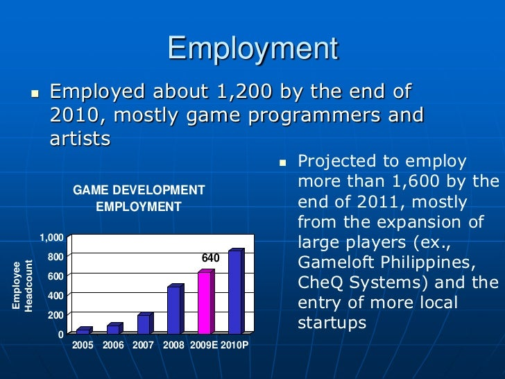 Employment            Employed about 1,200 by the end of             2010, mostly game programmers and             artist...