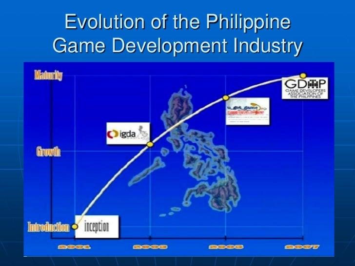 Evolution of the PhilippineGame Development Industry