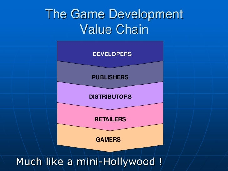 The Game Development          Value Chain              DEVELOPERS              PUBLISHERS             DISTRIBUTORS        ...