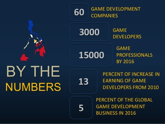 BY THE NUMBERS 60 GAME DEVELOPMENT COMPANIES 3000 5 15000 13 GAME DEVELOPERS PERCENT OF INCREASE IN EARNING OF GAME DEVELO...