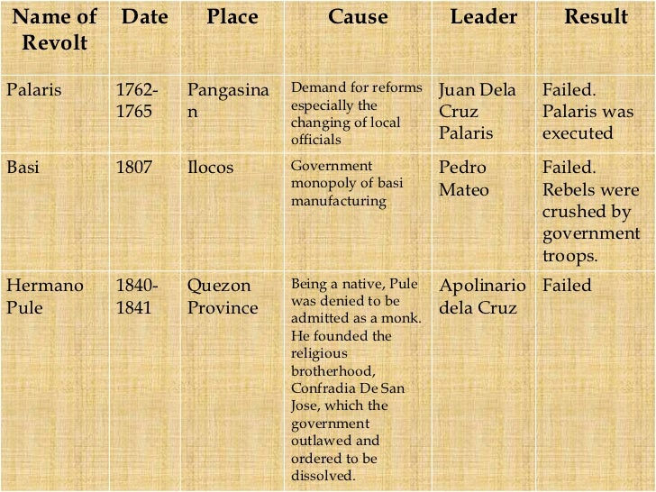 bacarra muslim These terrorists are moros or muslims  history of bacarra, ilocos norte, philippines bacarra is bounded on the north by the municipality of pasuquin, .