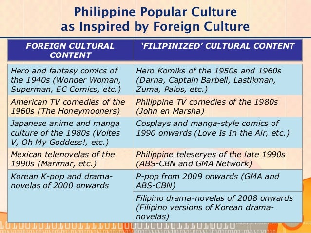 Philippines - A Source of Creative Content and Services (2010)