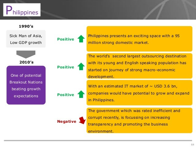 philippines country analysis The country's financial position deteriorates the budget balance is expected to deteriorate in 2018, as the rise in revenue will not be enough to offset the rise in spending since january 2018, an extensive tax reform should raise revenues by levying excise duties (fuel, automotive products, alcohol and tobacco), broadening the vat base, and.
