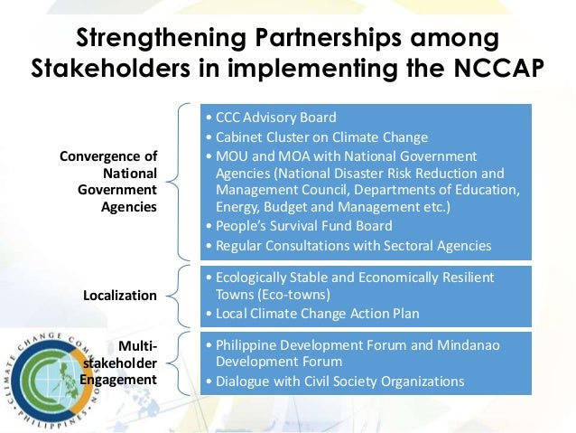 Philippines National Climate Change Action Plan