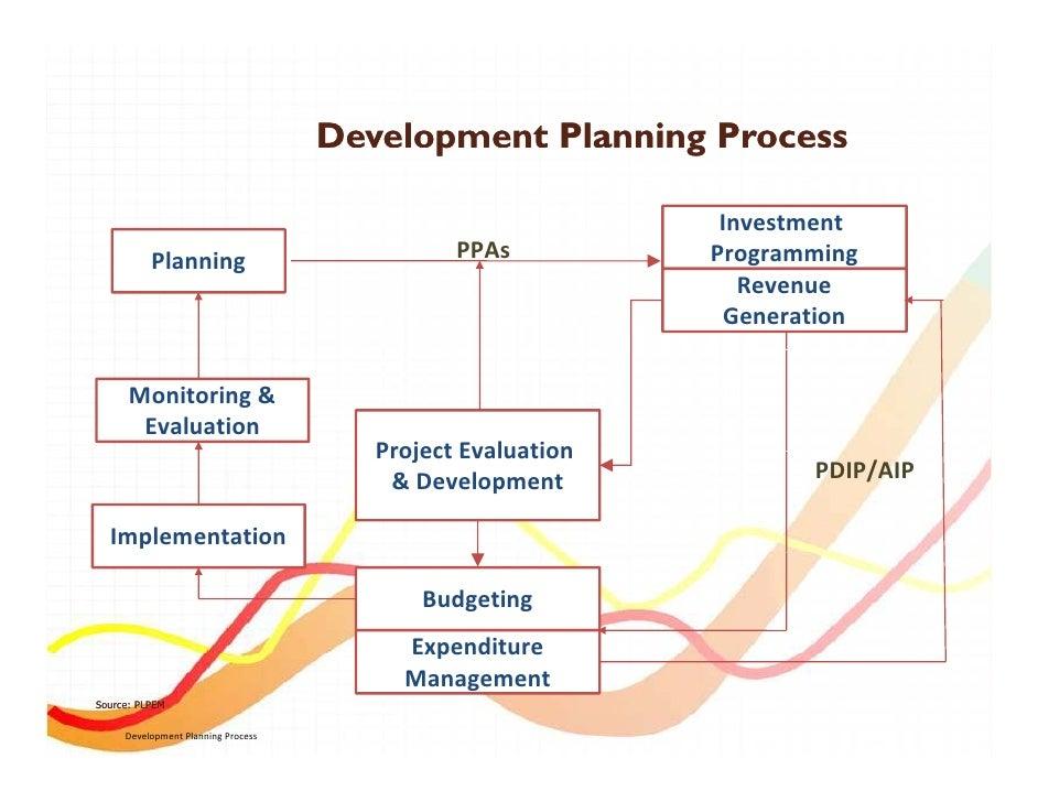 generation investment management