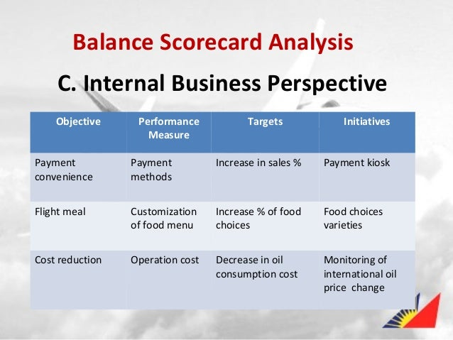 """a critical analysis of balanced scorecard Others the balanced scorecard has always attracted criticism from a variety of sources  the balance on the balanced scorecard – a critical analysis of some of ."