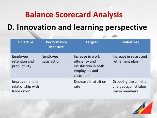 Balanced Scorecard in Education – Case Studies