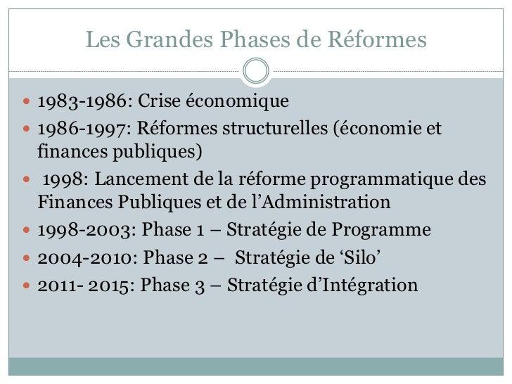 Les Grandes Phases de Réformes 1983-1986: Crise économique 1986-1997: Réformes structurelles (économie et    finances pu...
