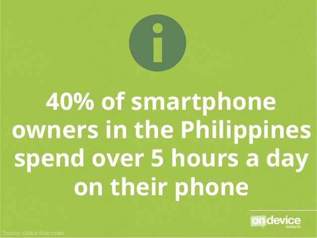 40% of smartphone owners in the Philippines spend over 5 hours a day on their phone Source: Global Web Index =