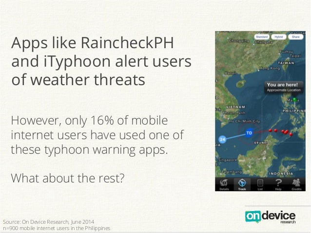 Apps like RaincheckPH and iTyphoon alert users of weather threats However, only 16% of mobile internet users have used one...
