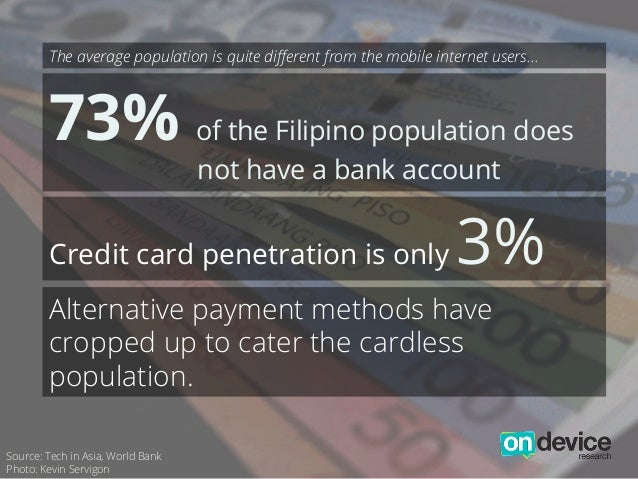 73% of the Filipino population does not have a bank account Credit card penetration is only 3% Alternative payment methods...