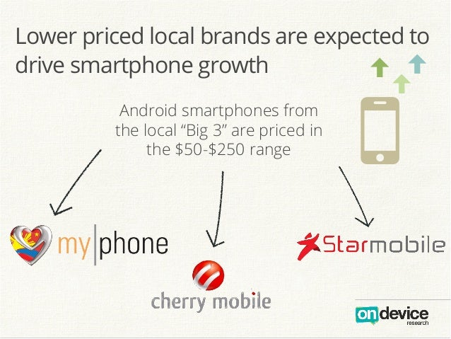 """]] Android smartphones from the local """"Big 3"""" are priced in the $50-$250 range O ] Lower priced local brands are expected ..."""