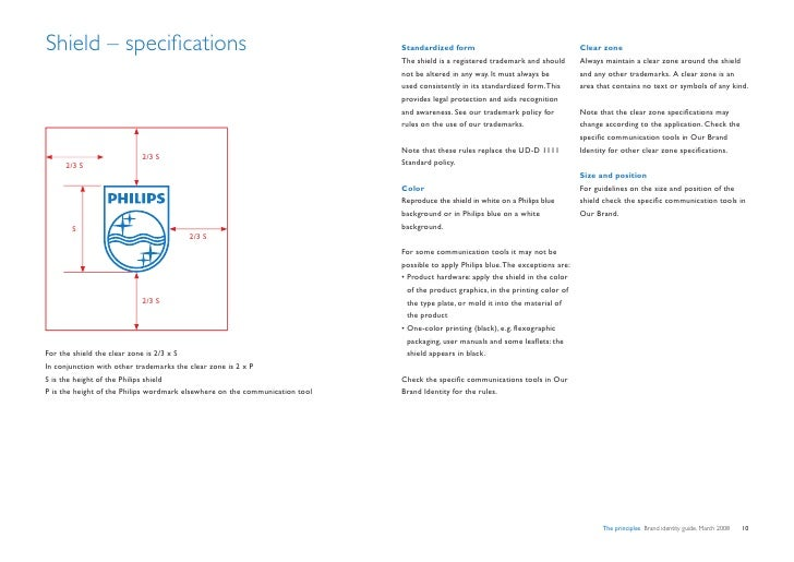 Shield – specifications                                                       Standardized form                           ...