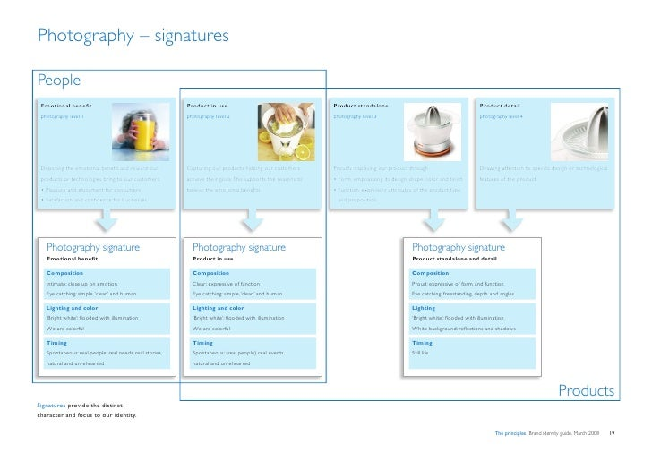 Photography – signatures  People  Emotional benefit                                       Product in use                  ...