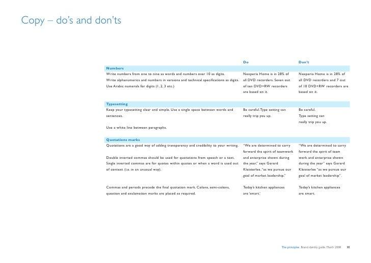 Philips Brand Identity Guide V