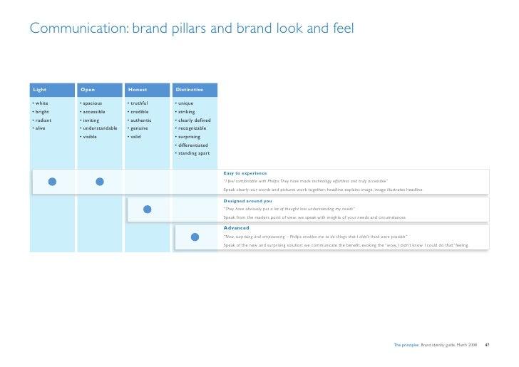PHILIPS (Brand Identity Guide. v. 03/2008)