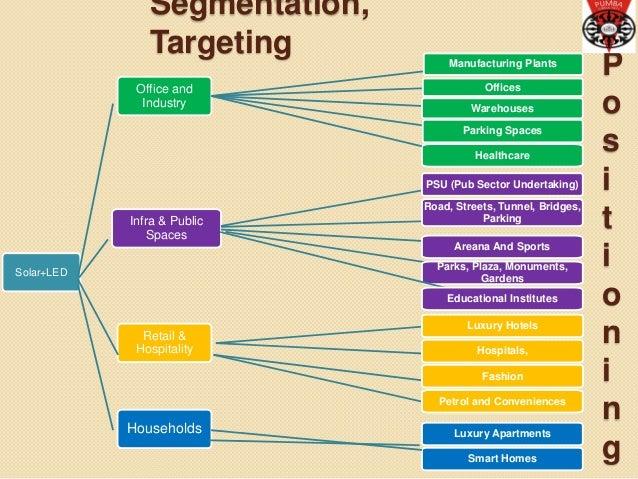 Influencer Marketing Resources