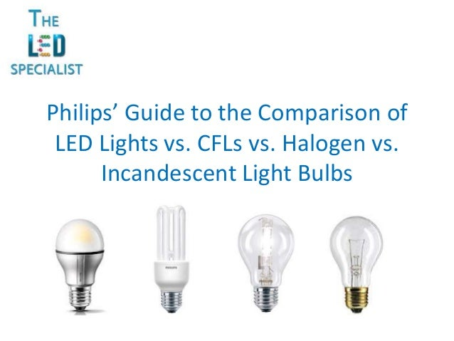 Compare Led Cfl Halogen And Incandescent Lamps