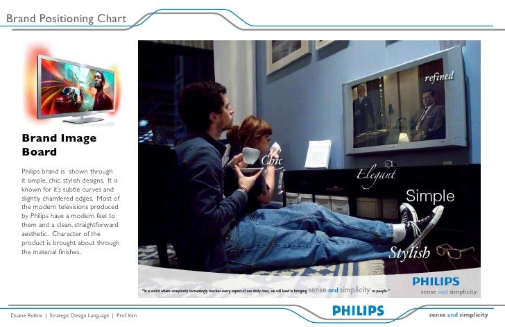 Brand Positioning Chart    Brand Image    Board    Philips brand is shown through    it simple, chic, stylish designs. It ...