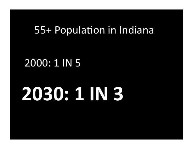 2030:1IN3 2000:1IN5 55+Popula0oninIndiana