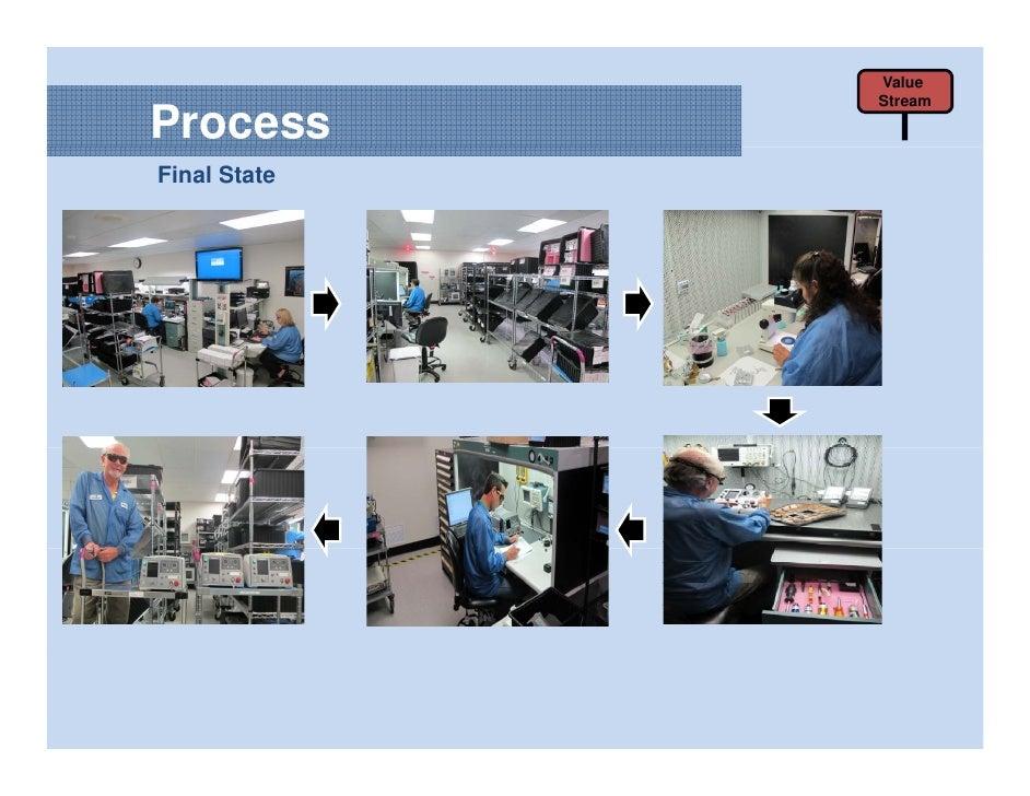 Alcon Laboratories Inc Case Study Free Essays