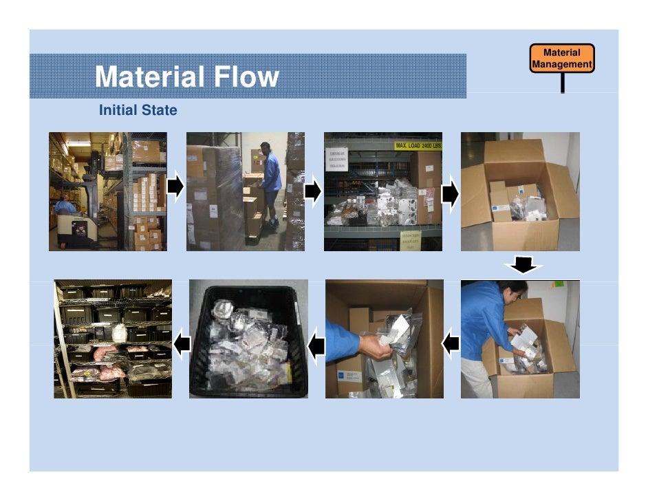 PRODUCT INFORMATION Alcon Laboratories, Inc.