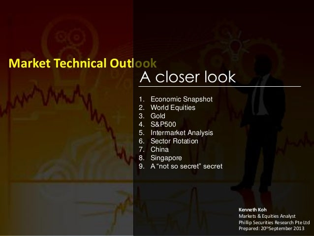 Market Technical Outlook  A closer look  1. 2. 3. 4. 5. 6. 7. 8. 9.  Economic Snapshot World Equities Gold S&P500 Intermar...