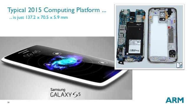 14 Typical 2015 Computing Platform ... ... is just 137.2 x 70.5 x 5.9 mm