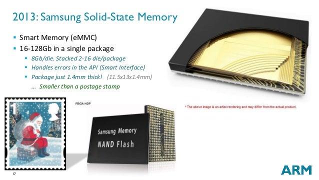 17 2013: Samsung Solid-State Memory § SmartMemory(eMMC) § 16-128Gbinasinglepackage § 8Gb/die.Stacked2-16die...